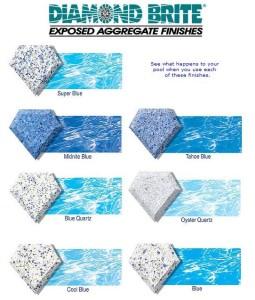 Diamond Brite pool plaster